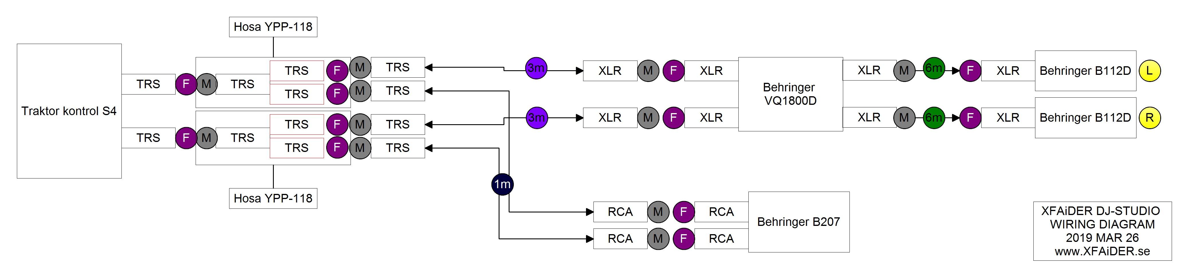 dj-studio – ≡[xfaider]≡ dj wiring diagram  xfaider
